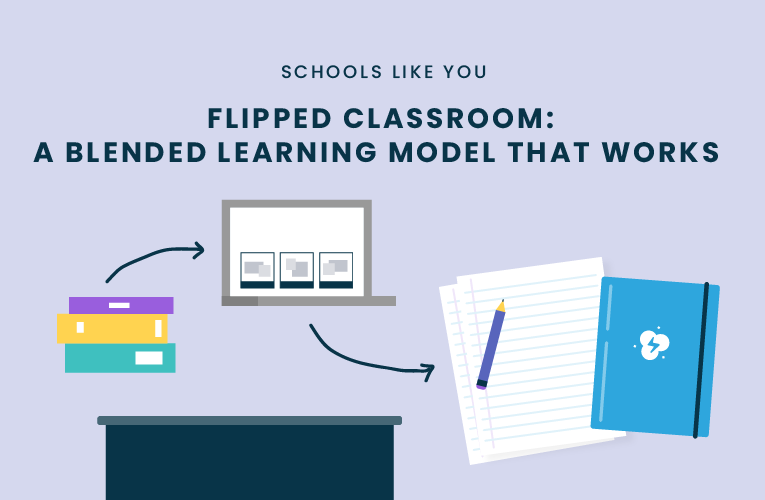 Flipped Classroom: A Blended Learning Model that Works