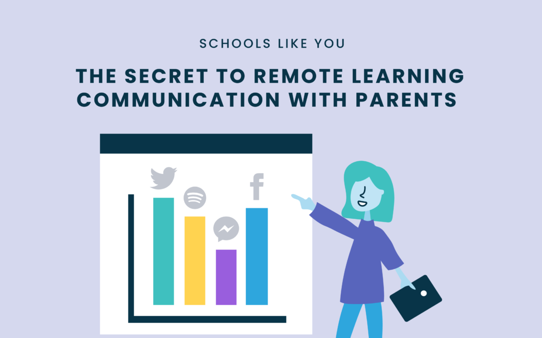 The Secret to Remote Learning Communication with Parents